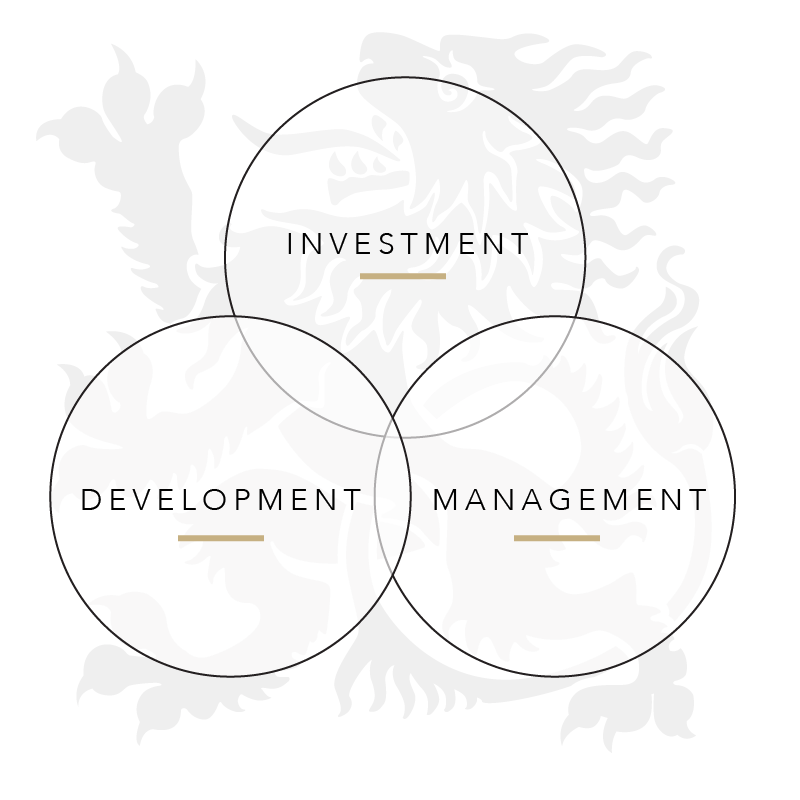investment, development, and management
